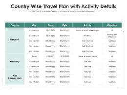 Country Wise Travel Plan With Activity Details