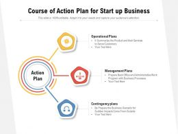 Course Of Action Plan For Start Up Business