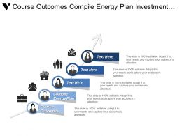 Course Outcomes Compile Energy Plan Investment Committee Asset Liability