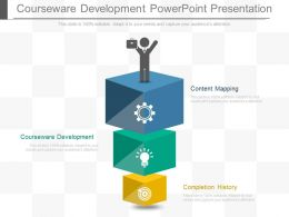 Courseware Development Powerpoint Presentation