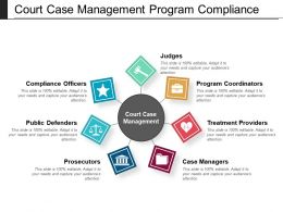 Court Case Management Program Compliance