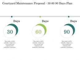 Courtyard Maintenance Proposal 30 60 90 Days Plan Ppt Powerpoint Presentation Infographic