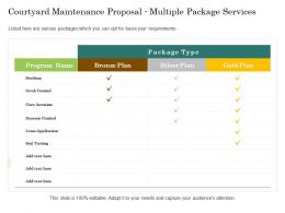 Courtyard Maintenance Proposal Multiple Package Services Ppt Powerpoint Templates