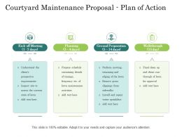Courtyard Maintenance Proposal Plan Of Action Ppt Powerpoint Presentation Layouts