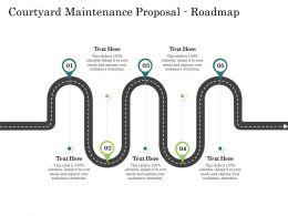 Courtyard Maintenance Proposal Roadmap Ppt Powerpoint Presentation Professional