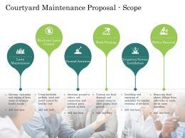 Courtyard Maintenance Proposal Scope Ppt Powerpoint Presentation Model Inspiration