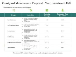 Courtyard Maintenance Proposal Your Investment Control Ppt Powerpoint Slides