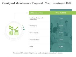 Courtyard Maintenance Proposal Your Investment Tree Ppt Powerpoint Display