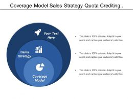 Coverage Model Sales Strategy Quota Crediting Project Process