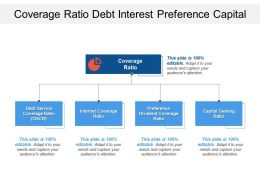 Coverage Ratio Debt Interest Preference Capital