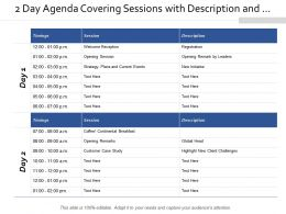 Covering Sessions With Description And Time Schedule