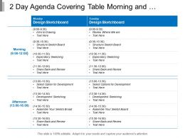 Covering Table Morning And Afternoon Information In Detail