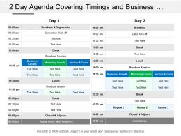 Covering Timings And Business Growth Marketing Trends