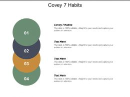 Covey 7 Habits Ppt Powerpoint Presentation Ideas Example Introduction Cpb