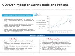 Covid19 Impact On Marine Trade And Patterns Ppt Powerpoint Gallery Outline
