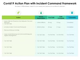 COVID 19 Action Plan With Incident Command Framework