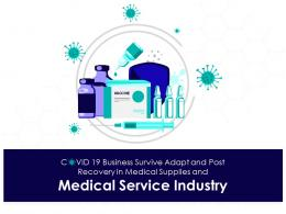 Covid 19 Business Survive Adapt And Post Recovery In Medical Supplies And Medical Service Industries Complete Deck