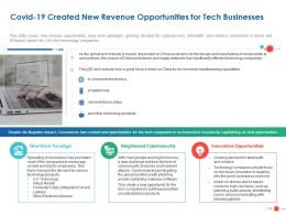 Covid 19 Created New Revenue Opportunities For Tech Businesses Ppt Powerpoint Outline