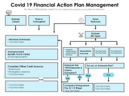 COVID 19 Financial Action Plan Management