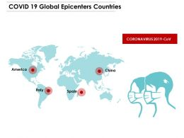 COVID 19 Global Epicenters Countries
