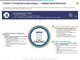 Covid 19 Hotel Recovery Stage 1 Halted Travel Demand Ppt Powerpoint Presentation Templates