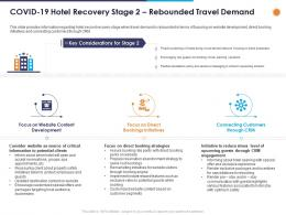 Covid 19 Hotel Recovery Stage 2 Rebounded Travel Demand Ppt Powerpoint Presentation Ideas