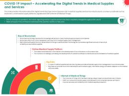 COVID 19 Impact Accelerating The Digital Trends In Medical Supplies And Services Rise Ppt Slides