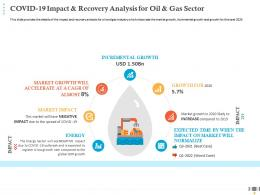 COVID 19 Impact And Recovery Analysis For Oil And Gas Sector Incremental Growth Ppt Brochure