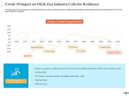 COVID 19 Impact On Oil And Gas Industry Calls For Resilience Production Costs Ppt Introduction