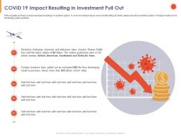 COVID 19 Impact Resulting In Investment Pull Out Lines Ppt Powerpoint Presentation Gallery