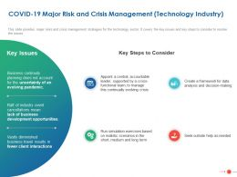 COVID 19 Major Risk And Crisis Management Technology Industry Ppt Powerpoint Design