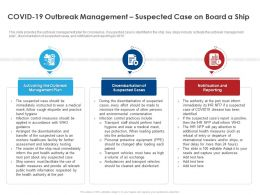 Covid 19 Outbreak Management Suspected Case On Board A Ship Ppt File Example Introduction