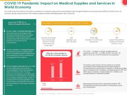COVID 19 Pandemic Impact On Medical Supplies And Services In World Economy Fund Ppt Icon