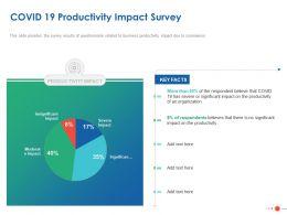 COVID 19 Productivity Impact Survey Ppt Powerpoint Presentation Ideas Gridlines