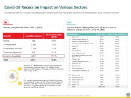 COVID 19 Recession Impact On Various Sectors Myrtle Ppt Powerpoint Presentation Example 2015
