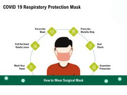 COVID 19 Respiratory Protection Mask