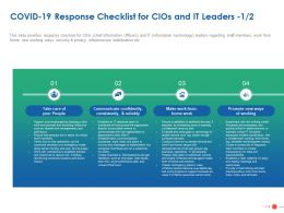 COVID 19 Response Checklist For CIOs And IT Leaders Ppt Powerpoint Presentation File