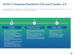 COVID 19 Response Checklist For CIOs And IT Leaders Security Ppt Powerpoint Download