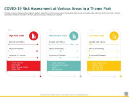 COVID 19 Risk Assessment At Various Areas In A Theme Park Roller Ppt Powerpoint Presentation Topics