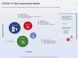 Covid 19 Risk Assessment Matrix Business Importance Ppt Powerpoint Images