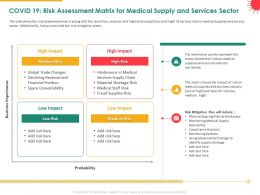 COVID 19 Risk Assessment Matrix For Medical Supply And Services Sector Space Ppt Slides