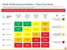 COVID 19 Risk Assessment Matrix Theme Park Sector Further Ppt Powerpoint Presentation Slides