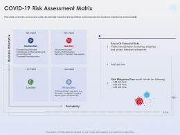 Covid 19 Risk Assessment Matrix Transport Enterprises Ppt Powerpoint Layout