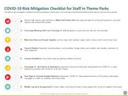 COVID 19 Risk Mitigation Checklist For Staff In Theme Parks Clean Ppt Powerpoint Presentation Show