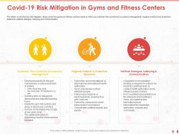 COVID 19 Risk Mitigation In Gyms And Fitness Centers Hygiene Ppt Powerpoint Presentation File Rules