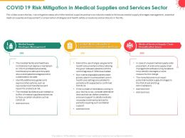 COVID 19 Risk Mitigation In Medical Supplies And Services Sector Inform Ppt Slides