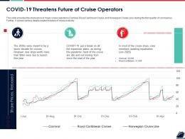 COVID 19 Threatens Future Of Cruise Operators Ppt Powerpoint Presentation Pictures