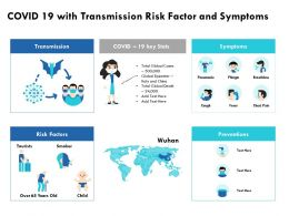 COVID 19 With Transmission Risk Factor And Symptoms