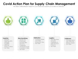 COVID Action Plan For Supply Chain Management