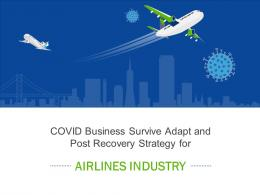 COVID Business Survive Adapt And Post Recovery Strategy For Airlines Powerpoint Presentation Slides